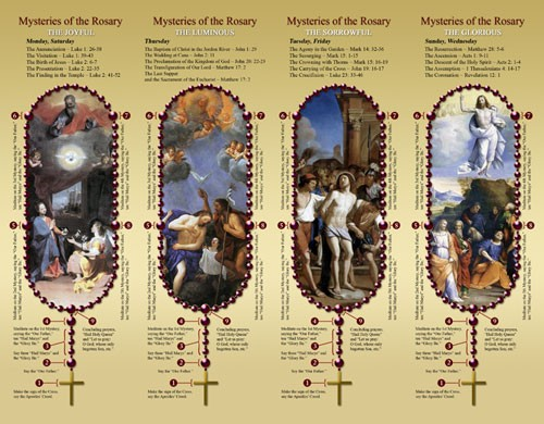 The Mysteries of the Rosary | Page 9 | Mother of God